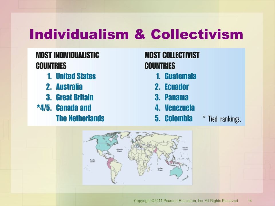 individualistic countries The way you responded to the sharing the rewards exercise tells you something  about how you feel regarding individual achievement and reward.