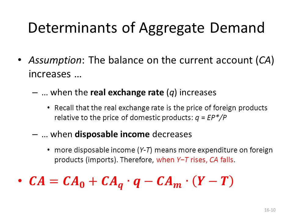 What is 'Aggregate Demand'