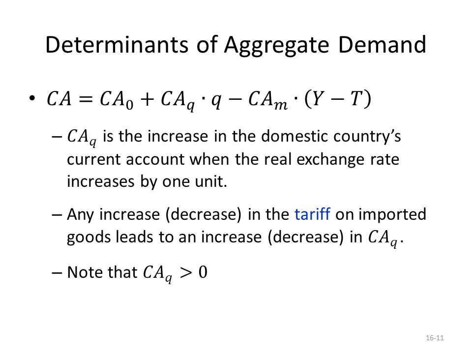 determinants of demand of real estate The determinants of housing prices: the case of spain any analysis of demand and supply forces in the real estate determinant of current prices.