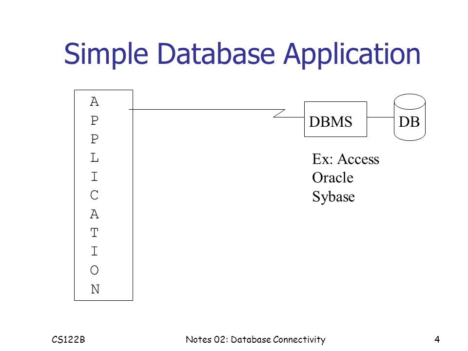 web database in dbms pdf