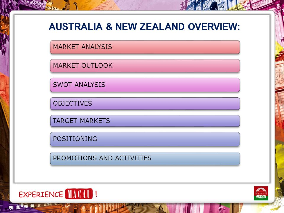 swot analysis of the new zealand A swot and pestel analysis allows for a better understanding of the various factors associated with the cereal industry in new zealand a pestel analysis breaks down the political, economic, social, technological, environmental and legal factors that correlate with the success of an industry and its subsequent businesses (solomon et al, 2009).