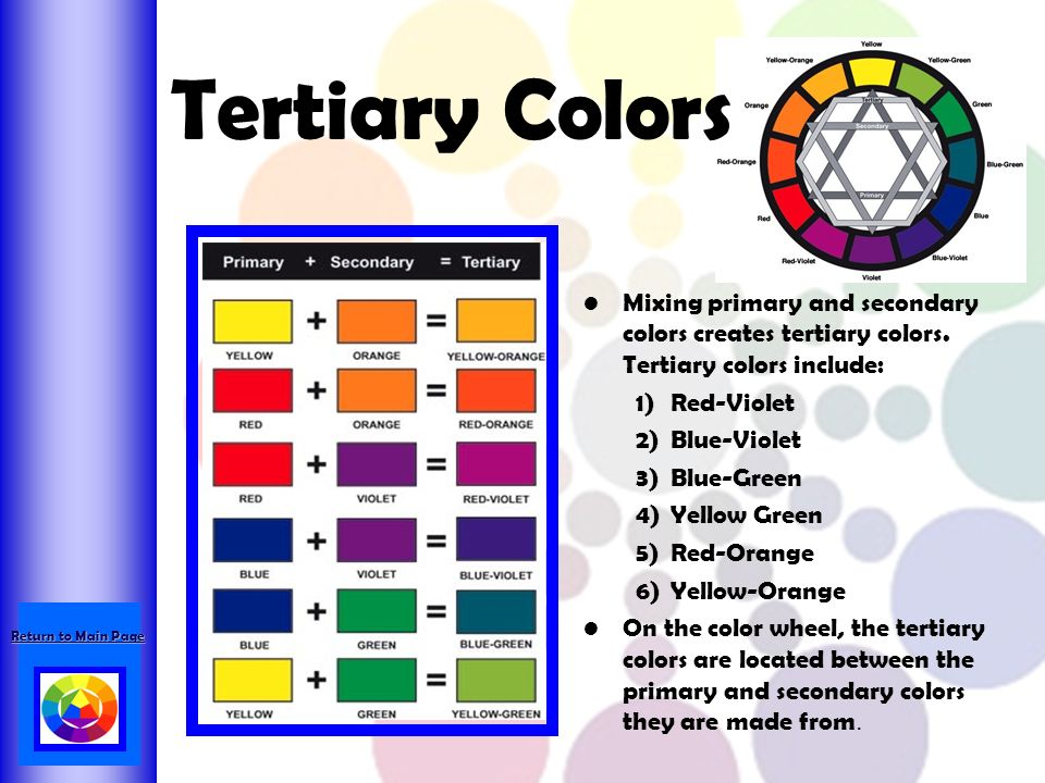 An Introduction To The Color Wheel And Color Theory Ppt