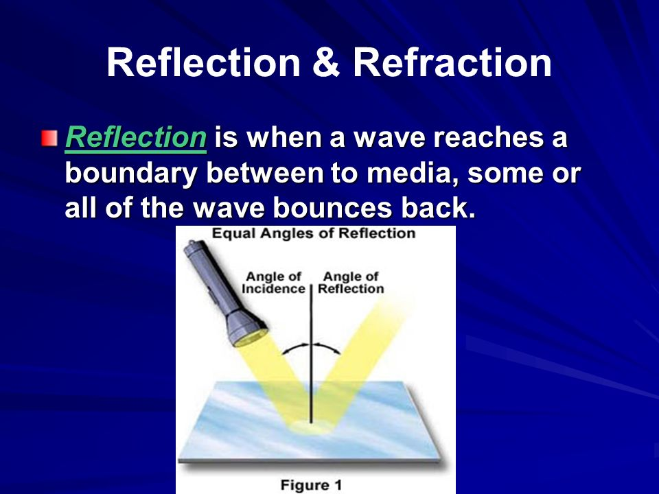 how to write a reflection for chapter
