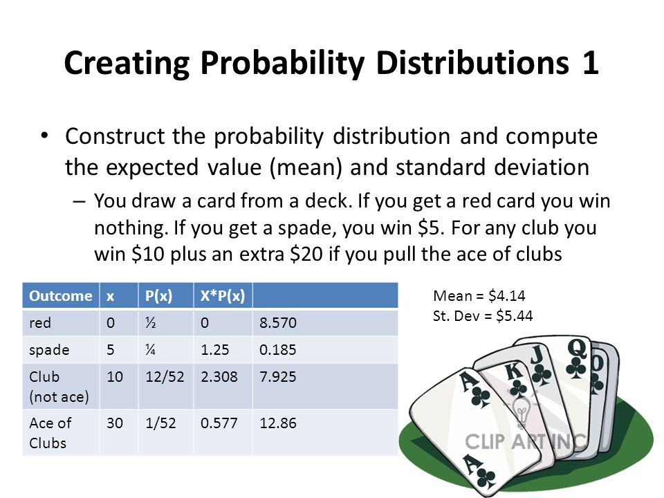 discrete probability distribution and standard deck Students will: • understand probability distributions for discrete random variables   cube, flipping a coin and drawing a card from a standard deck) pairs →.