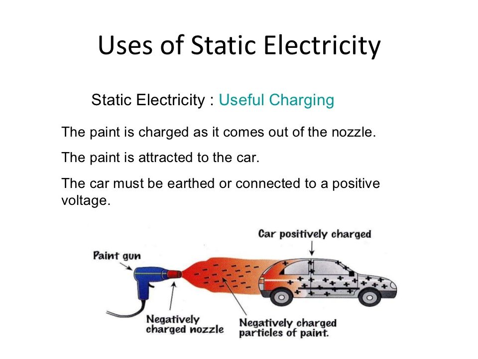 Static Electricity Discharge In Cars
