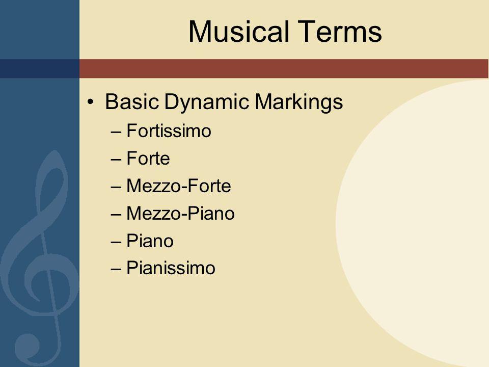 Musical Terms Basic Dynamic Markings Fortissimo Forte Mezzo-Forte