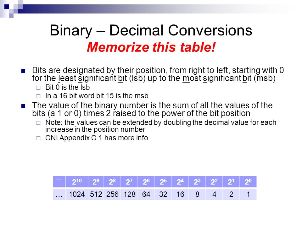 Binary prefix  Wikipedia