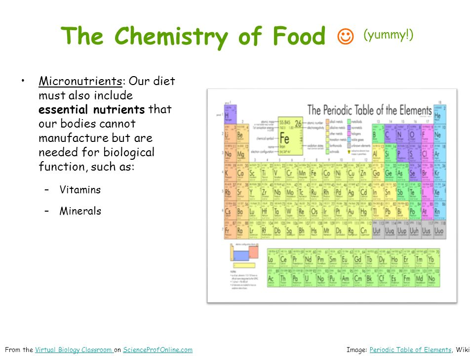 Periodic table periodic table of elements definition wikipedia about science prof online ppt download periodic table periodic table of elements definition wikipedia urtaz Image collections