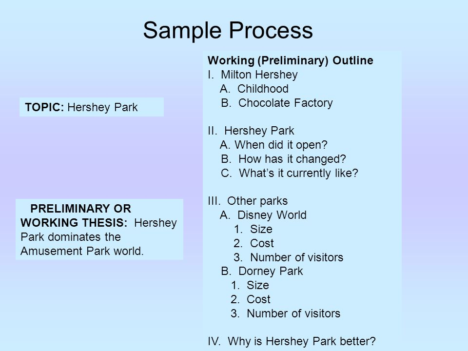 what is a preliminary outline in a research paper Use these exercises on creating a research plan and research strategy to fully understand what creating a plan requires of you.