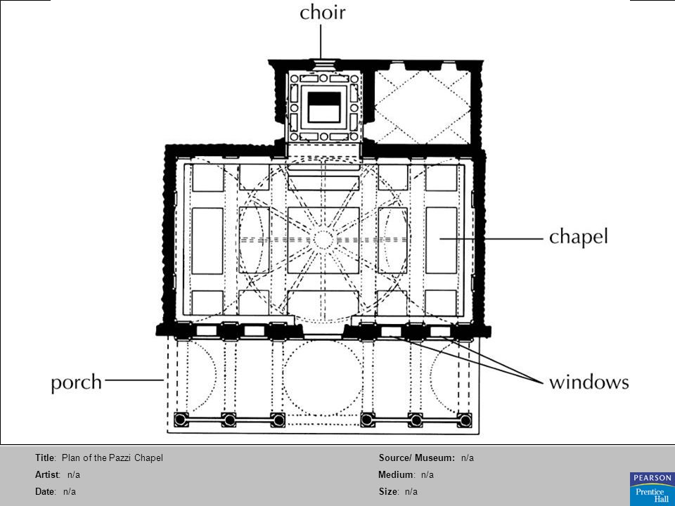 Title: Plan of the Pazzi Chapel