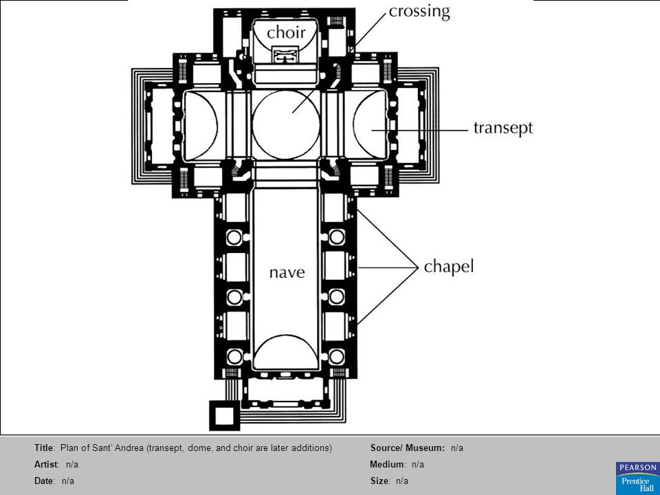 Title: Plan of Sant' Andrea (transept, dome, and choir are later additions)