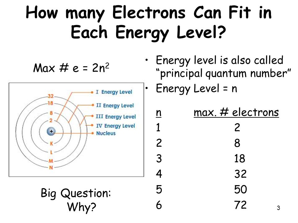 Class Notes-Bohr & New Atomic Model (Chapter 4, Section 1 ...
