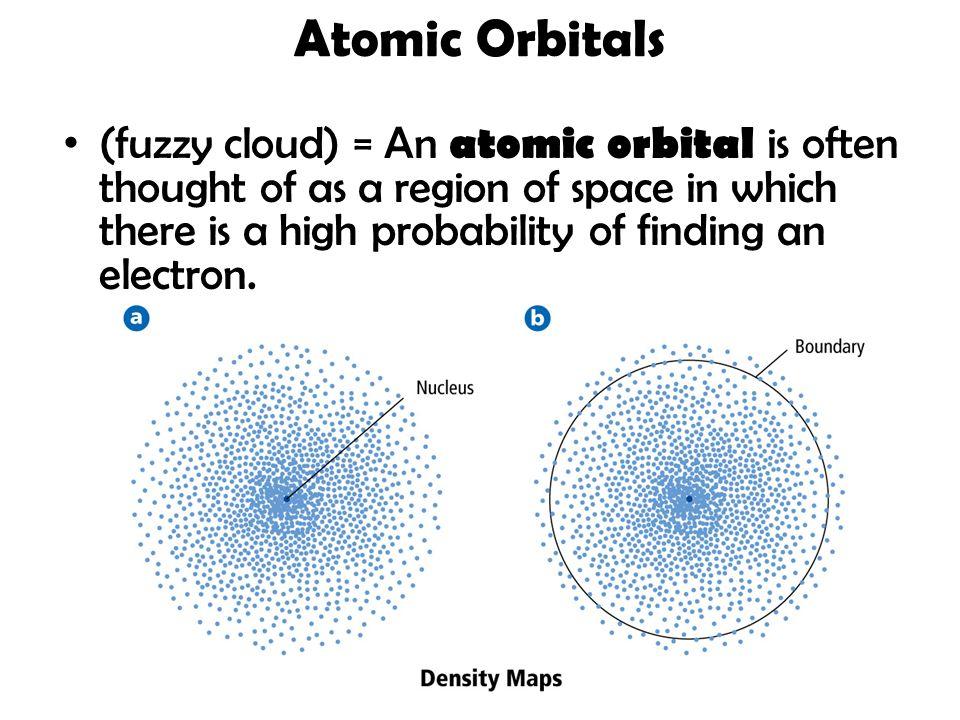 Modern Atomic Theory M...