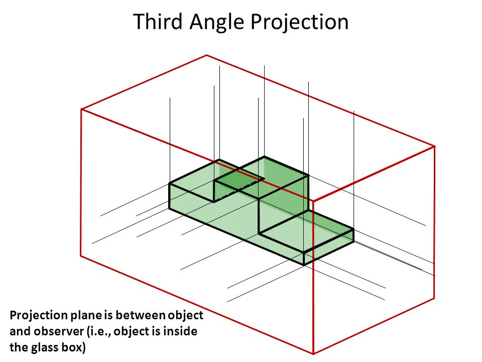 First Angle And Third Angle Projection