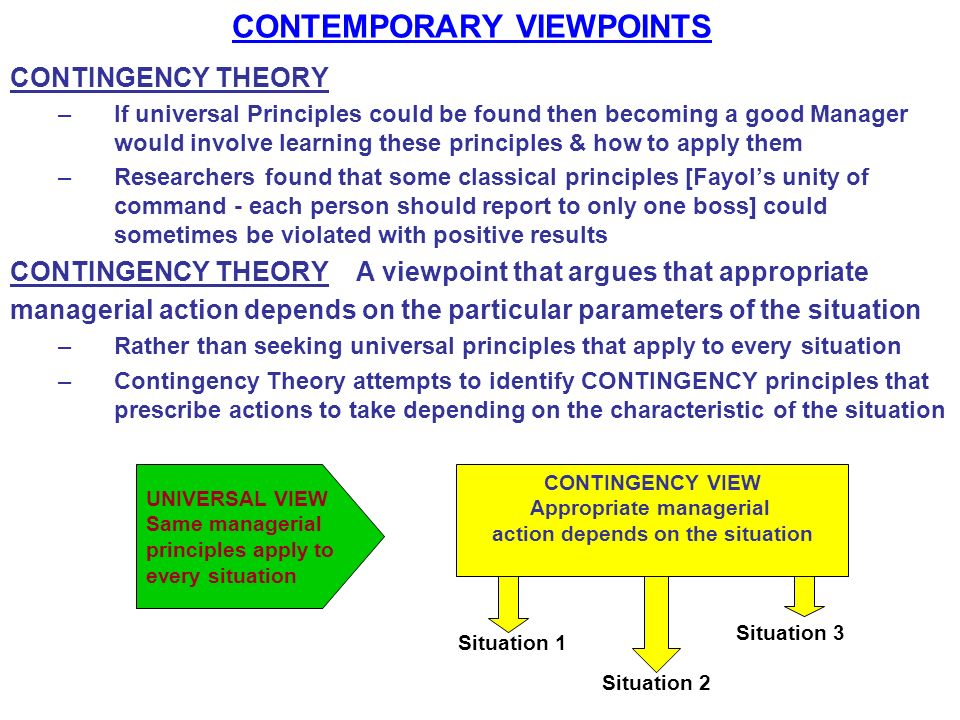 CONTEMPORARY VIEWPOINTS