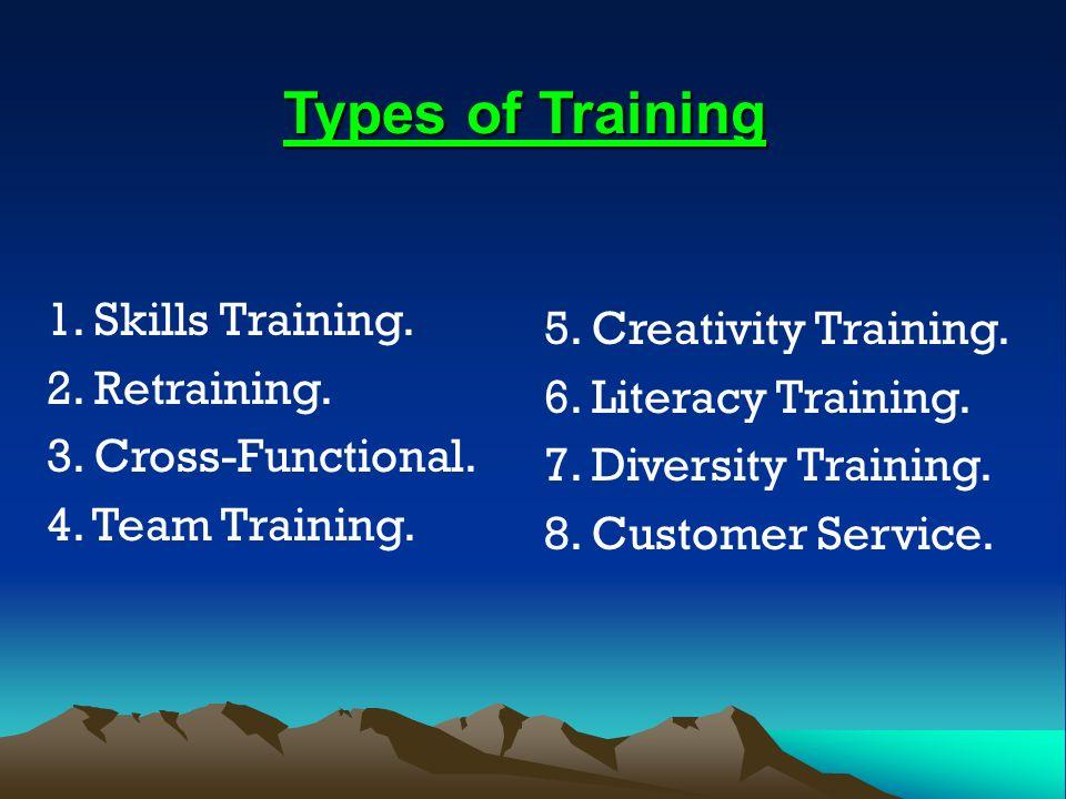 Types of Training 1. Skills Training. 5. Creativity Training.