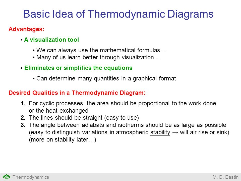 Disadvantages of ammonia using as a refrigerant - Thermodynamics