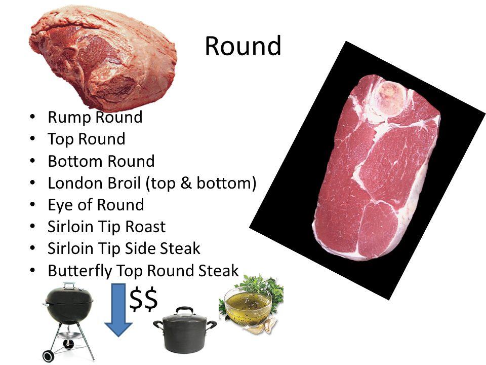 Bottom round sirloin tip roast