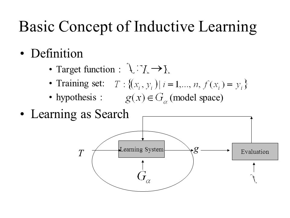 inductive research definition Inductive & deductive models research paper starter homework help inductive & deductive models (research starters problem definition based on.