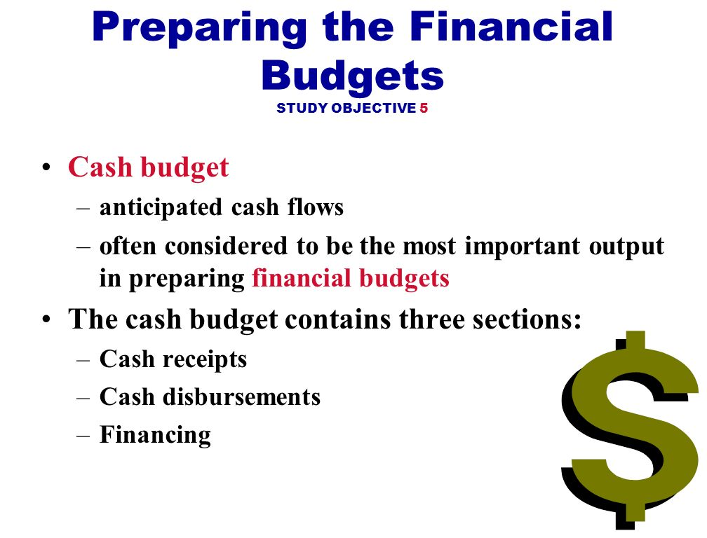Preparing the Financial Budgets STUDY OBJECTIVE 5