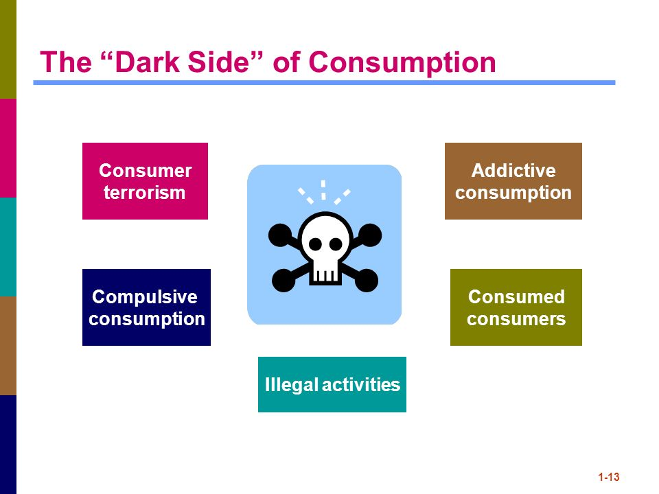 compulsive consumption Chronic consumer states influencing compulsive consumption k prakash vel and lif miriam hamouda abstract consumer behaviour analysis represents an important.
