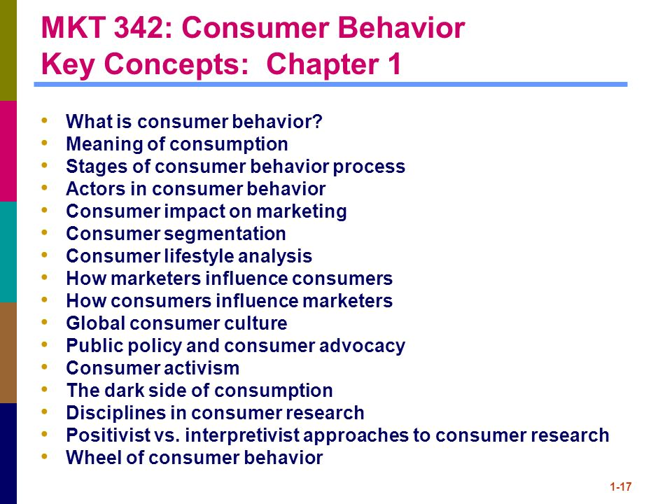 Analyse Consumer Behaviour for Specific Markets