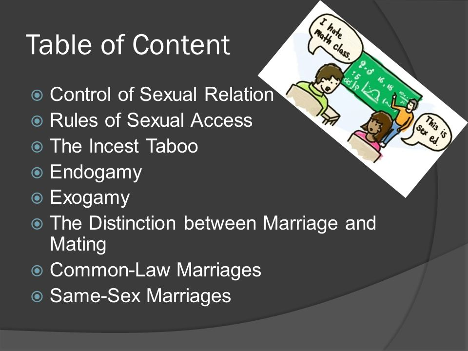 Table of Content Control of Sexual Relation Rules of Sexual Access