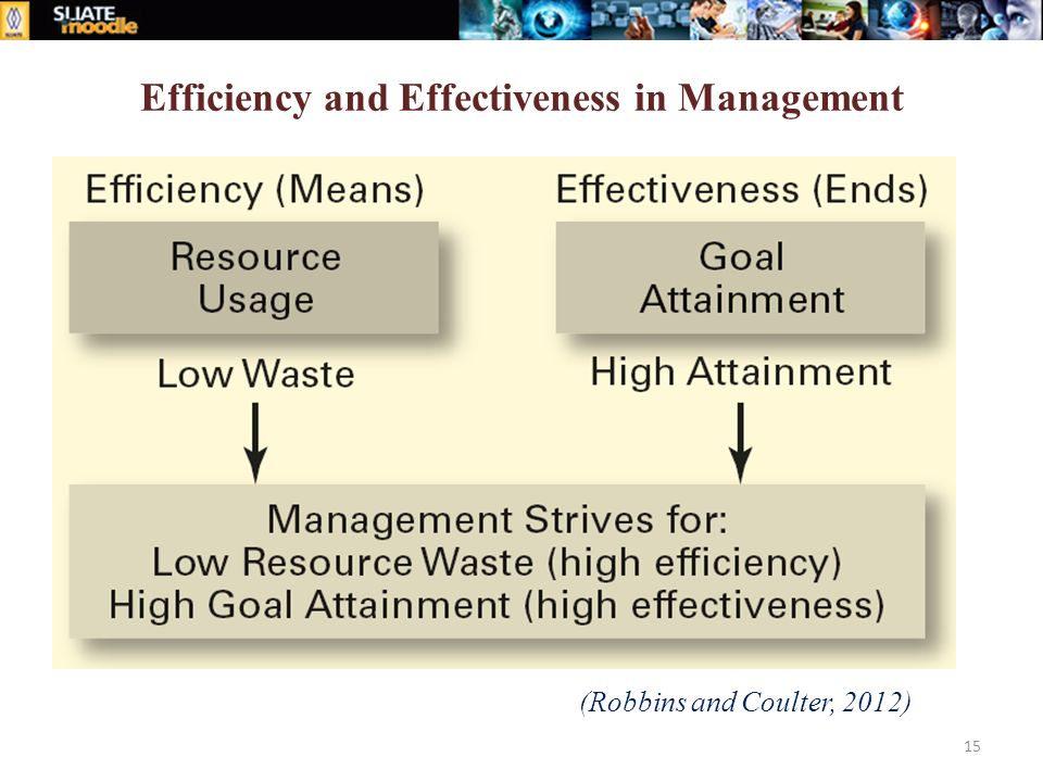 theories of efficiency and effectiveness Abstract the paper serves as the first contribution towards the development of  the theory of efficiency: a unifying framework for the currently disjoint theories of.