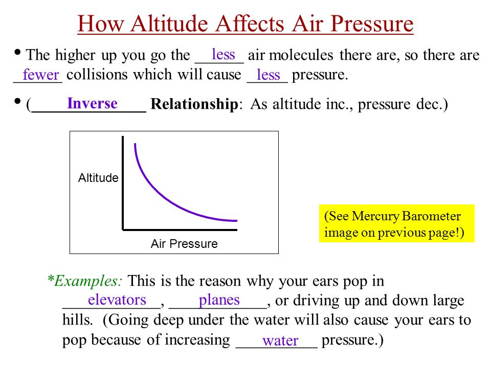 atmospheric pressure and temperature relationship examples