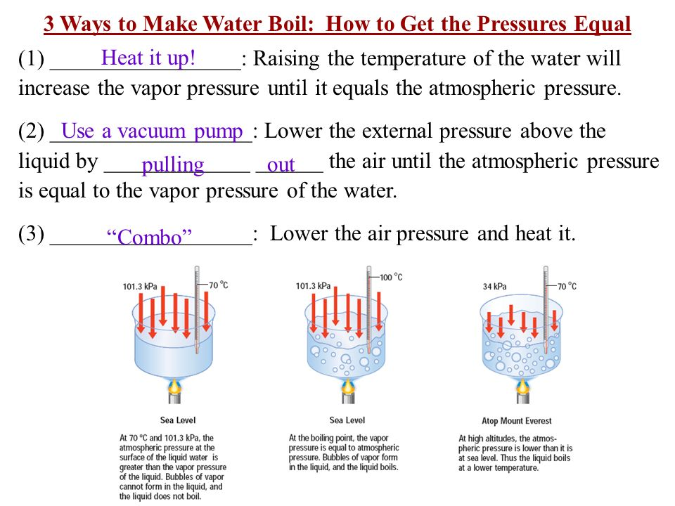 Where Can I Get High Pressure Air : Ch states of matter the kinetic theory ppt video
