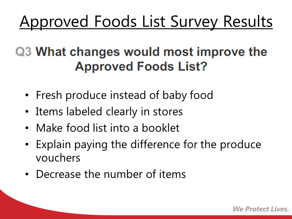 List Of Snap Approved Foods