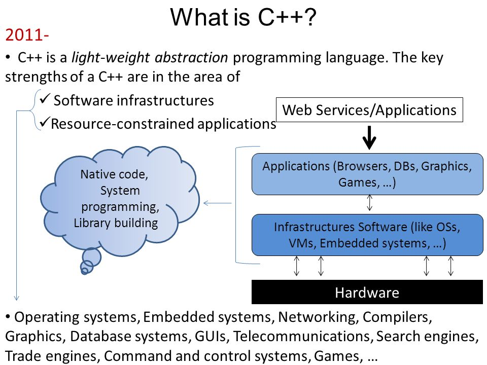 compilers object oriented programming language Why is c not an object oriented programming language nowadays c compilers are huge beasts with c is not an object oriented programming.