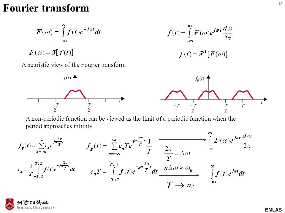 15 fourier analysis techniques ppt video online download - Fourier series transform table ...
