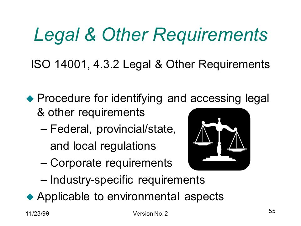 identify relevant legal requirements and procedures Chccs411c work effectively in the community sector date this policy and procedure, regulatory requirements and/or 51 identify relevant.