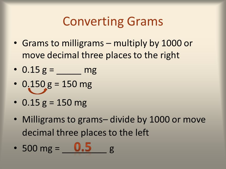 milligrams to grams