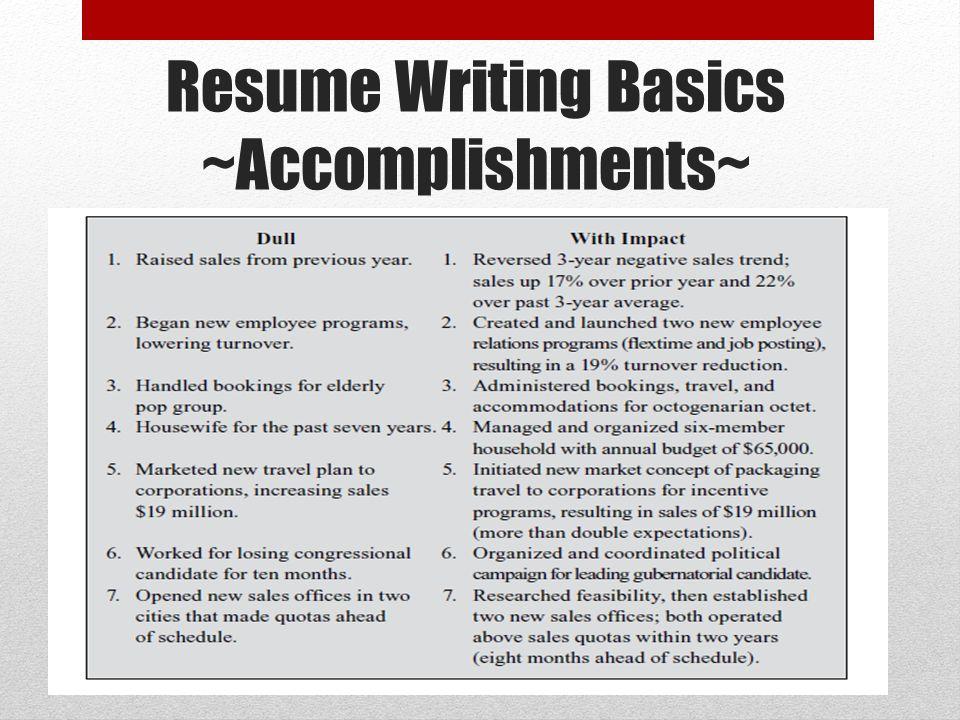 basic resume writing ppt