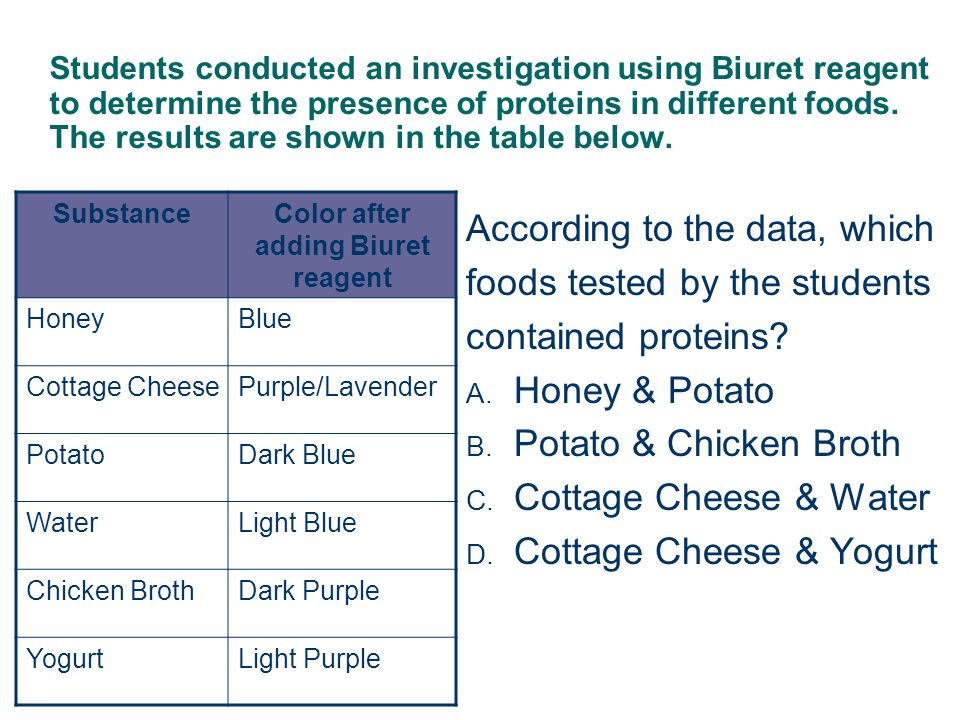 determining protein concentrations unknown solutions biuret X determine protein concentrations using the biuret protein pipette 05ml unknown protein solution to each x determine protein concentrations using the.
