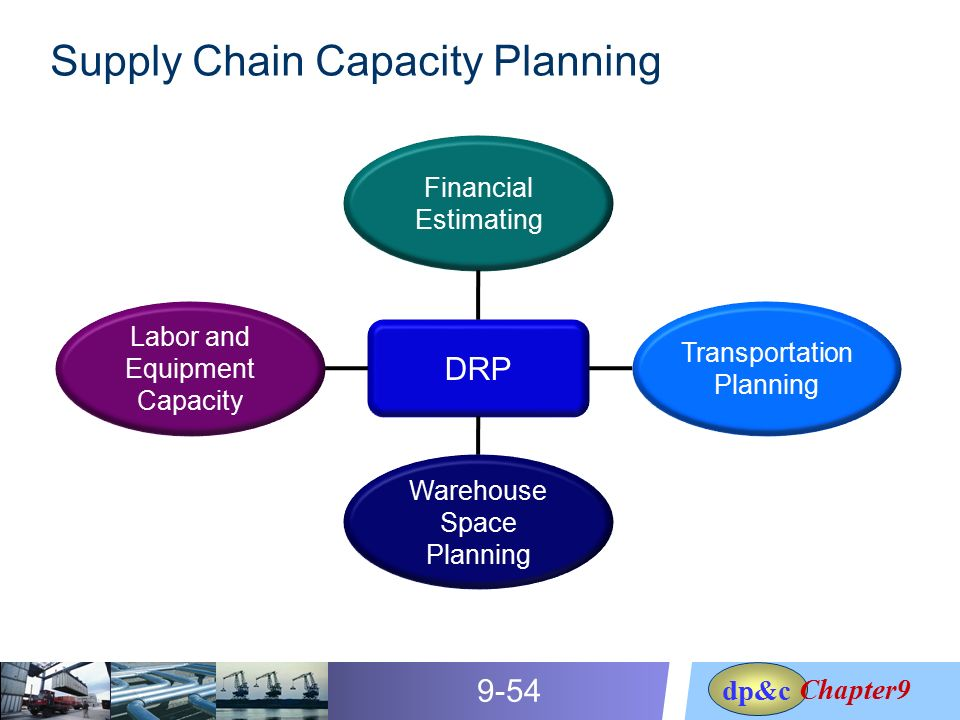 capacity planning essay The capacity planning and control business essay introduction: in business organization, every department has its own significance and role to make it successful.
