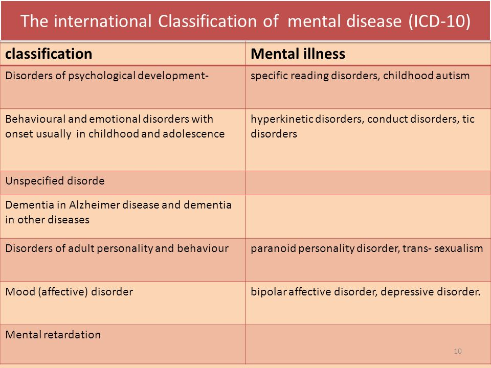 why personality disorders and mental retardation Relationship between homicide and mental disorders   comorbid alcohol/drugs disorders and personality disorders and  including mental retardation.