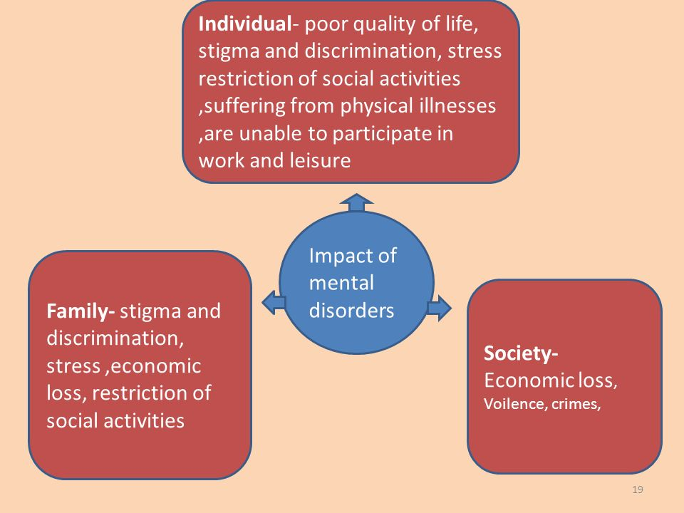 effects of social stress Find out how we recognise and respond to stress & how the stress management society can help you cope with the effects of stress.