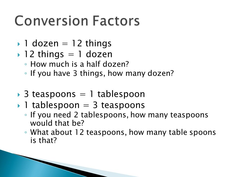 Teaspoon Tablespoon Conversion - Best Table 2017