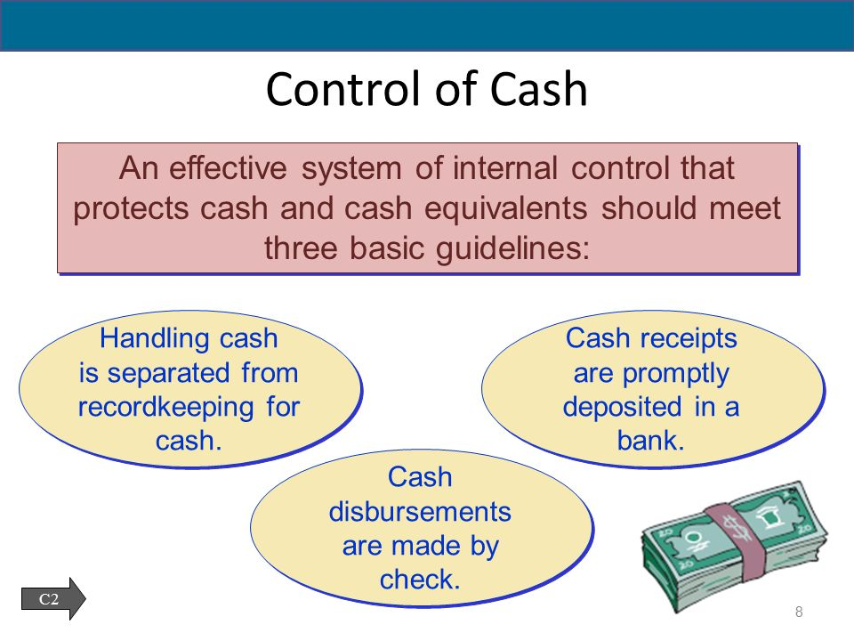 effectiveness of internal control systems of