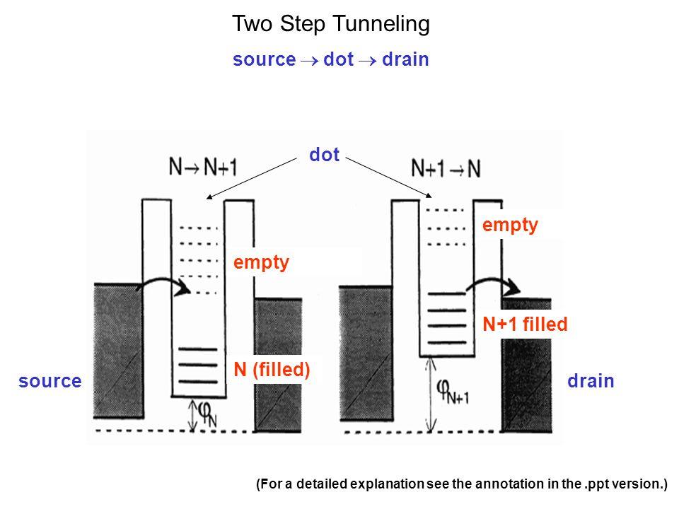 single electron transistor  set