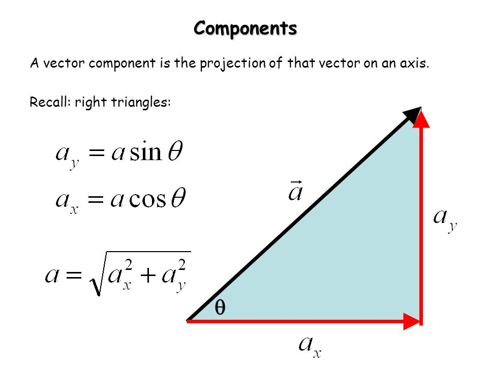 find the direction and magnitude of a vector examples pdf