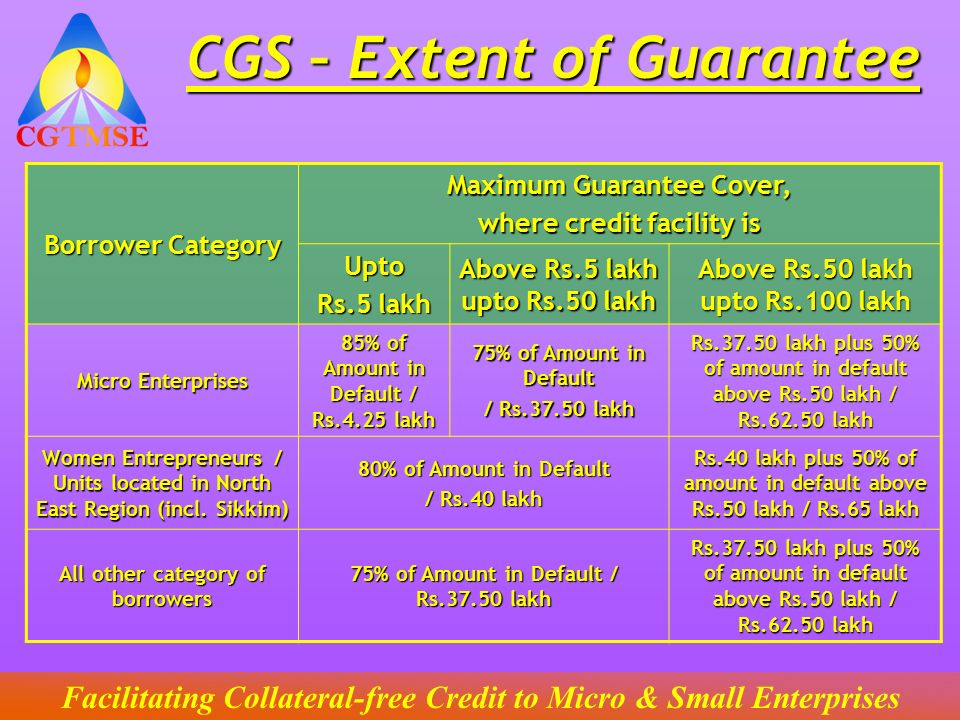 CGS – Extent of Guarantee