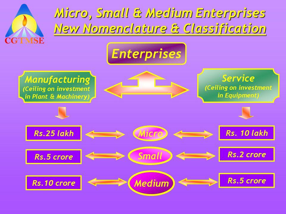 Micro, Small & Medium Enterprises New Nomenclature & Classification