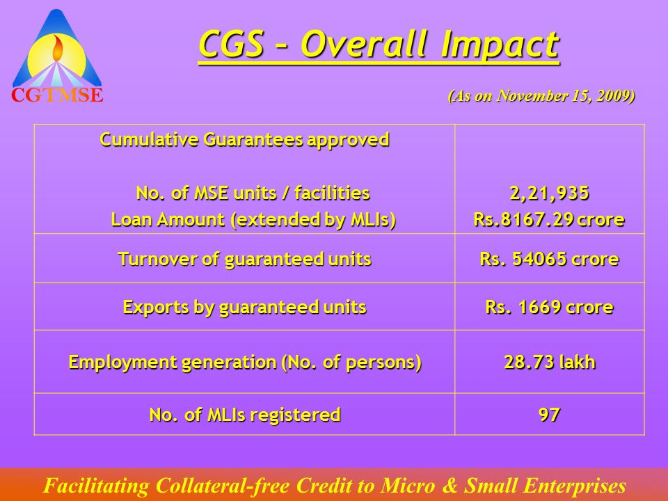 CGS – Overall Impact (As on November 15, 2009) Cumulative Guarantees approved. No. of MSE units / facilities.
