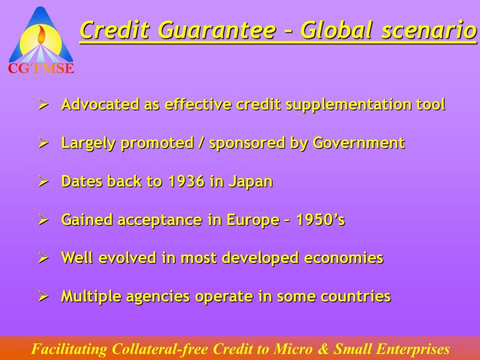 Credit Guarantee – Global scenario