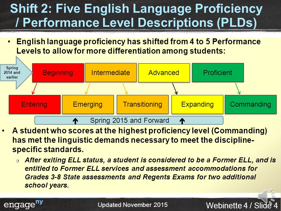 level of english proficiency among criminology Level of english proficiency among science students of ukm najib rafee, zainol mustafa, faridatulazna a shahabudin, ahmad mahir razali &  english proficiency scores among fkab students is .