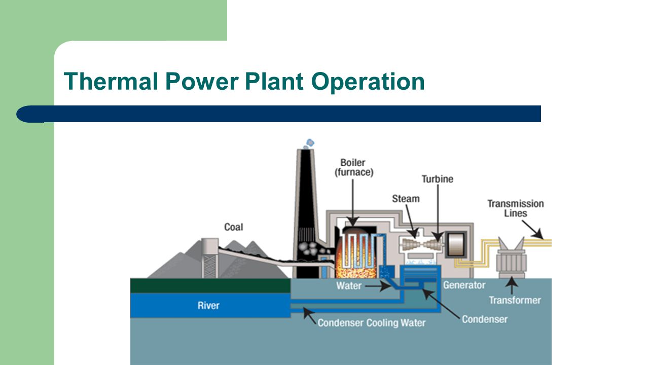 """thearmal power plant Applying our plant """"know-how"""" for the stable supply of electricity air-cooled generator private-use power producing equipment non-reheating steam turbine."""